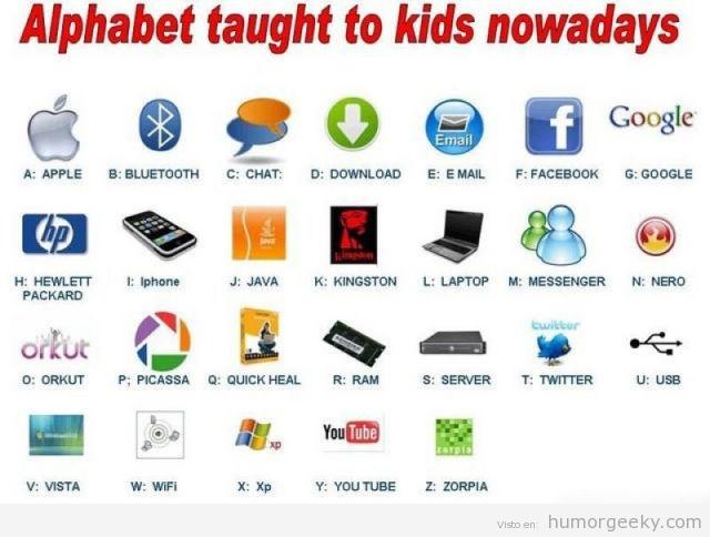 alfabeto-geek-logos-marcas-internet